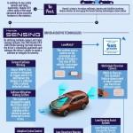 2015 CR-V  Infographic